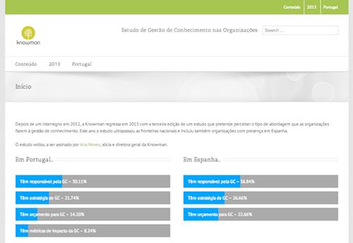 Página Inicial do site do Estudo de Gestão de Conhecimento