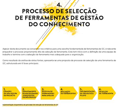 Guia COTEC - processo de seleção