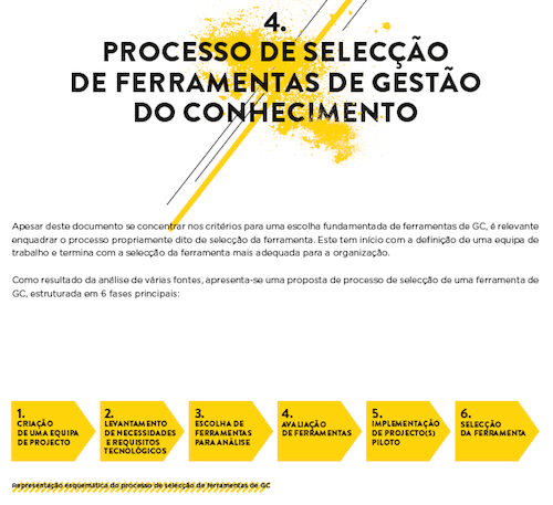 Six step process to choose a KM tool