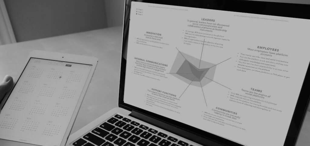 Social Collaboration Maturity Scan - no ecrã do portátil